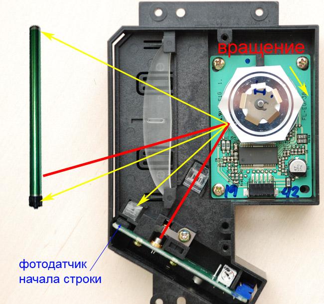 Как почистить лазер своими руками 338