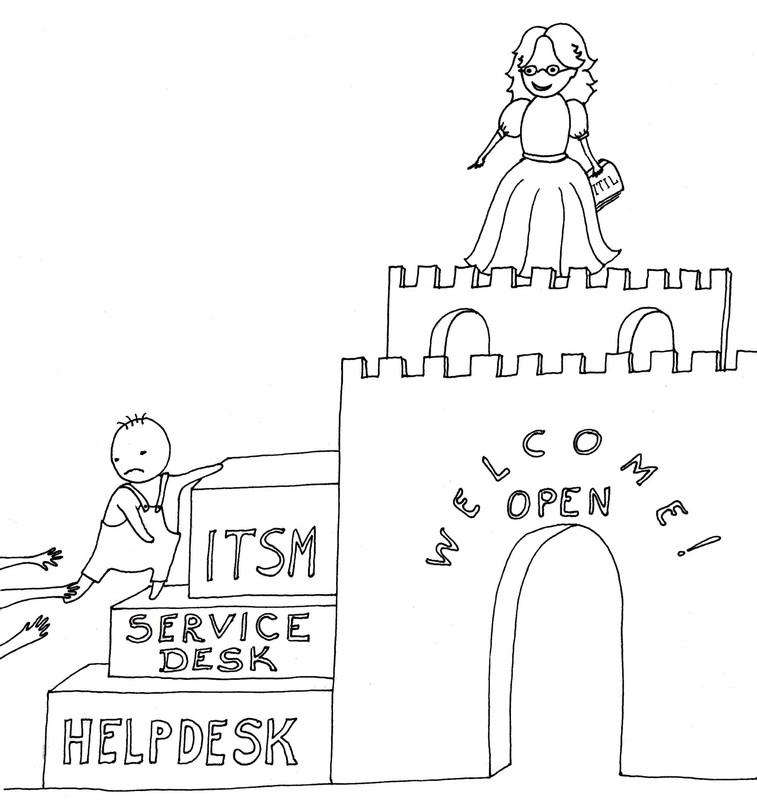 Принудительно внедряем Helpdesk: опыт «Корпорации Зла»