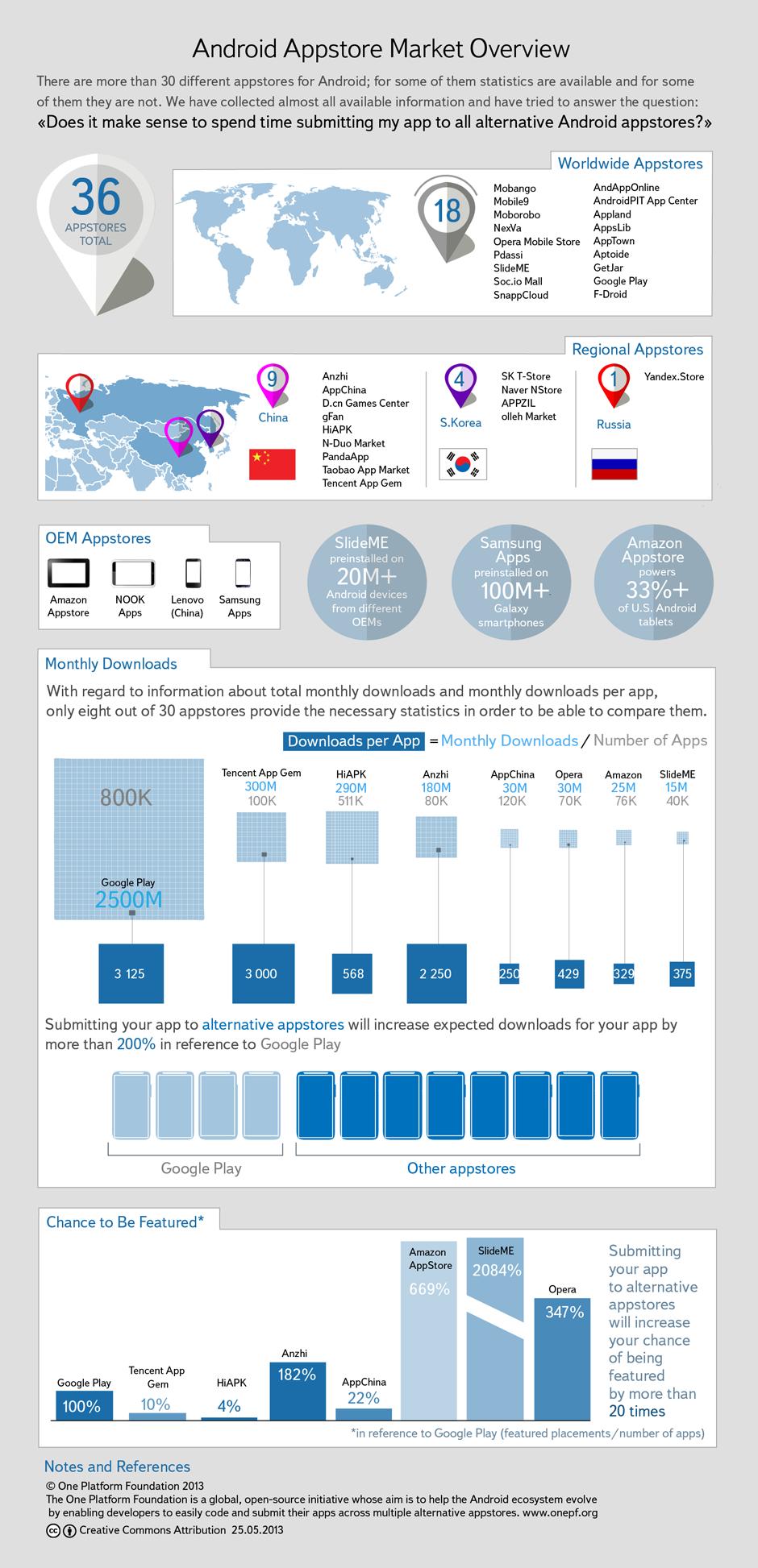 Про борьбу с пиратами и продвижение на китайском рынке Android приложений