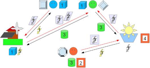 Проектирование платежной системы