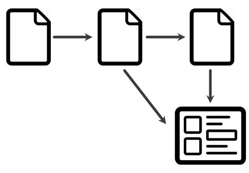 Проектирование сайта как консультационная услуга