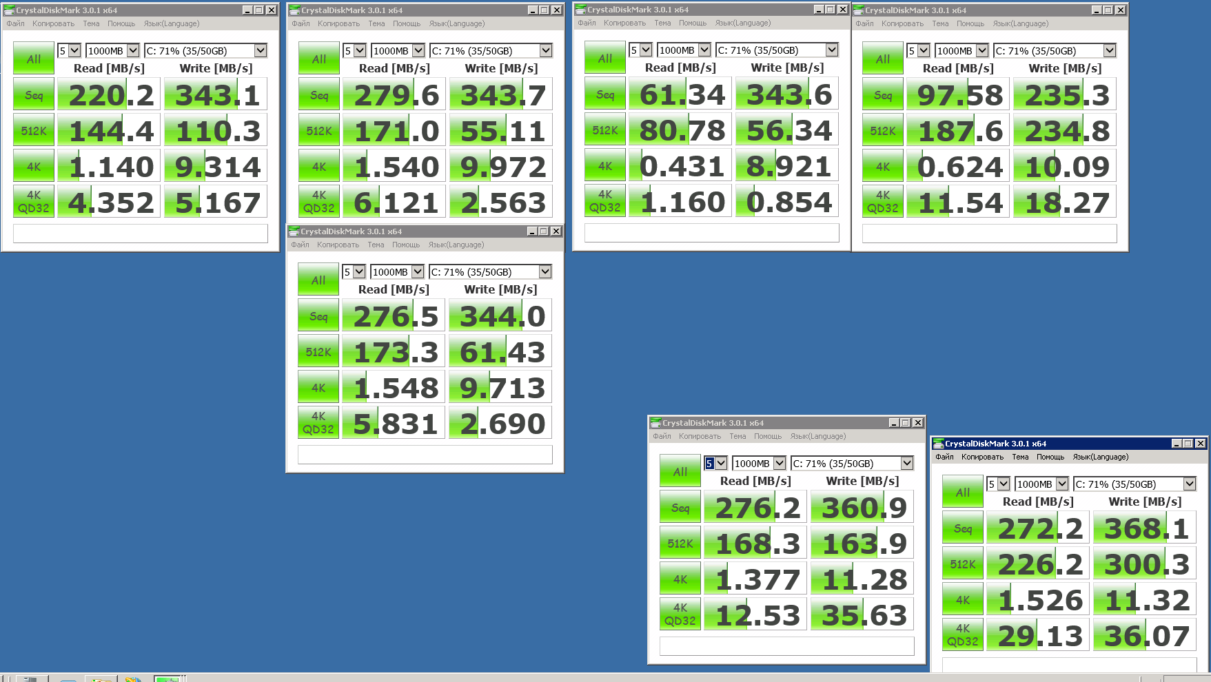 Производительность RAID массивов