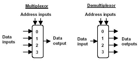 Производительный сетевой сервер на PHP