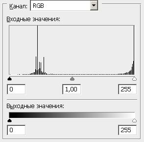 Простой хромакей по цветовой компоненте RGB