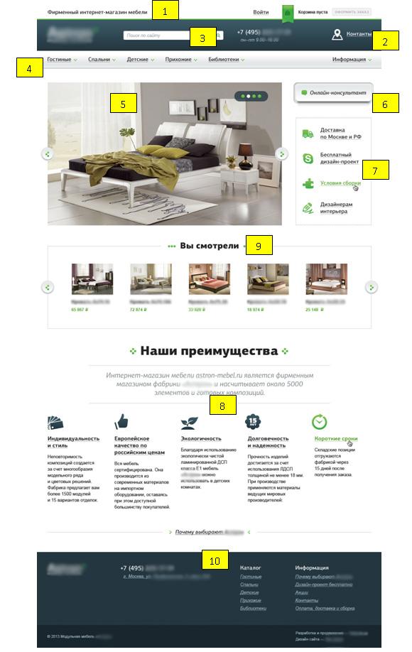 Прототипы страниц сайта: между брифом и техническим заданием