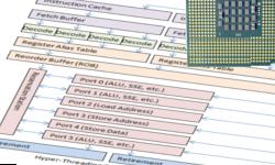 Путешествие через вычислительный конвейер процессора