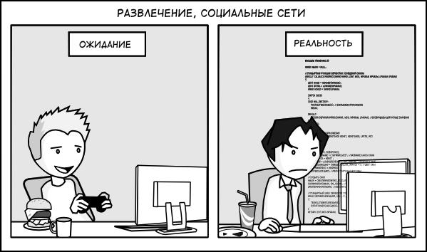 Рабочие будни программиста: ожидания и реальность