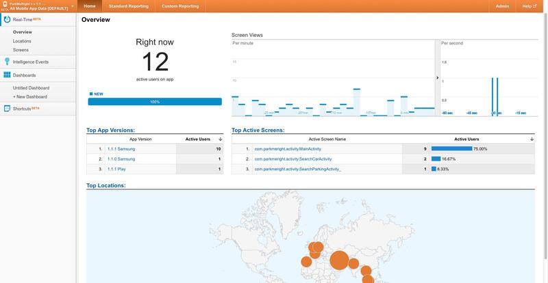 Работа с новой версией Google Analytics v2 на примере Android приложения