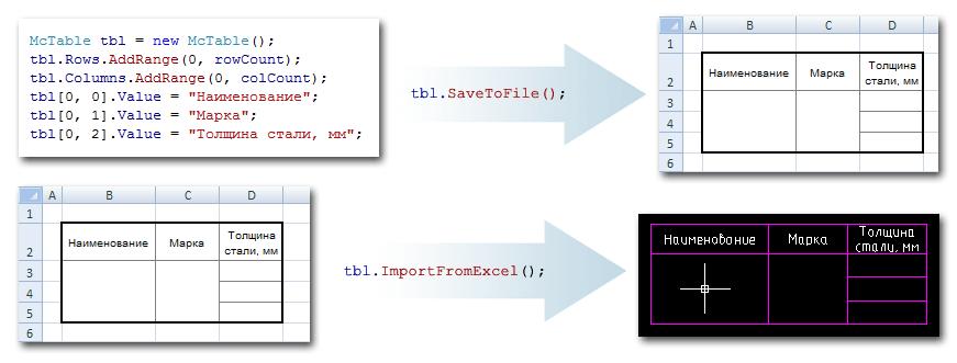 Работа с таблицами в MultiCAD.NET. Часть 3. Внешние файлы таблиц и обмен данными с Microsoft Excel