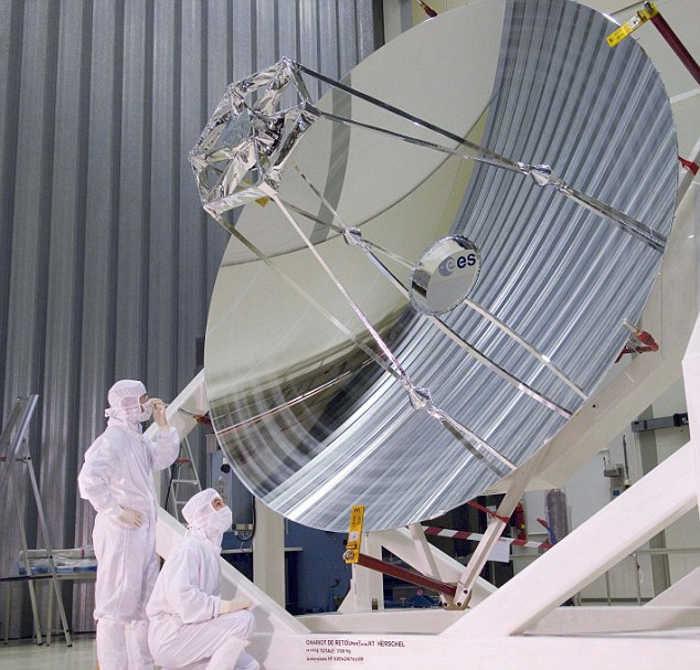 Радиоастрон — телескоп будущего
