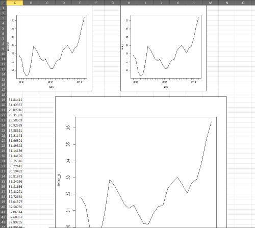 Расширяем возможности MS Excel 2010 c помощью R