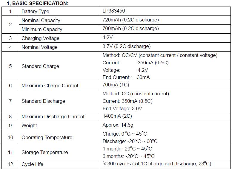 Расставляем точки на i: Нужна ли тренировка литиевых аккумуляторов?