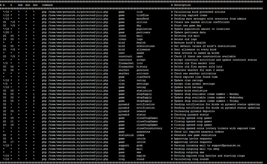 Разработка «браузерки» — функциональный уровень