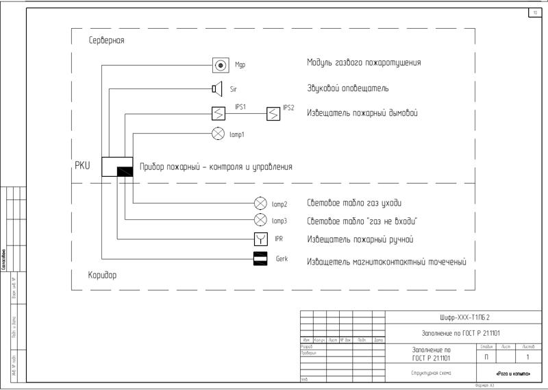 Разработка автоматической системы пожаротушения для серверной