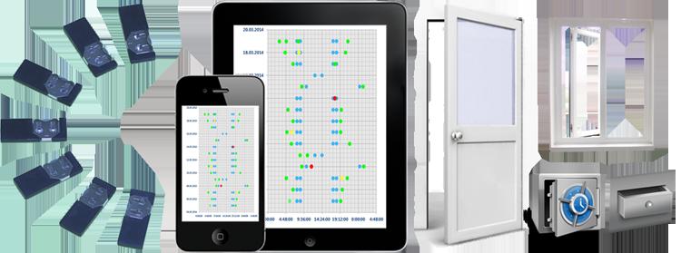 Разработка датчиков с радиоинтерфейсом Bluetooth low energy
