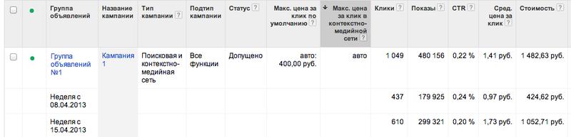 Разработка контеного приложения для iOS, атакуем русский App Store