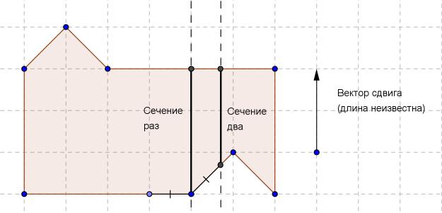 Разрезание на две равные части, часть первая