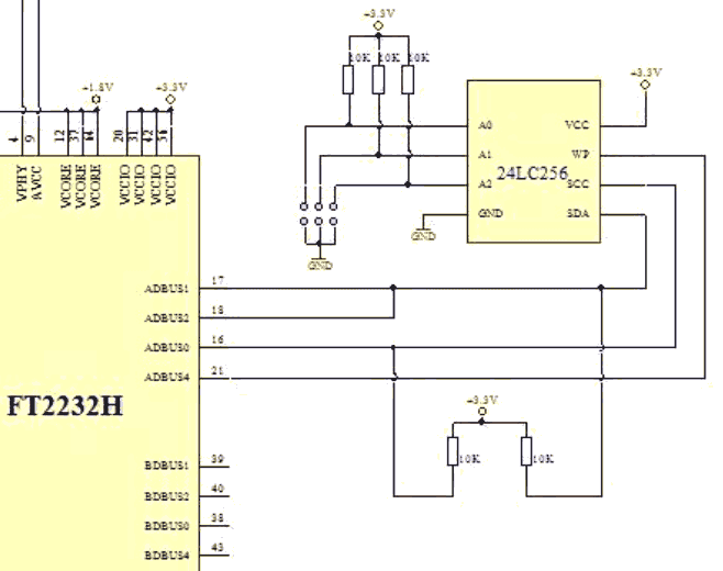 чипа FT2232H (режим MPSSE)