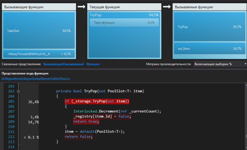 Реализация пула объектов на языке C#