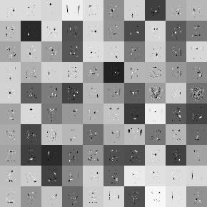Регуляризация в ограниченной машине Больцмана, эксперимент