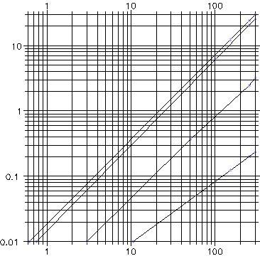 Рекомендации по планированию и развертыванию радиоканалов на оборудовании Ubiquiti AirFiber