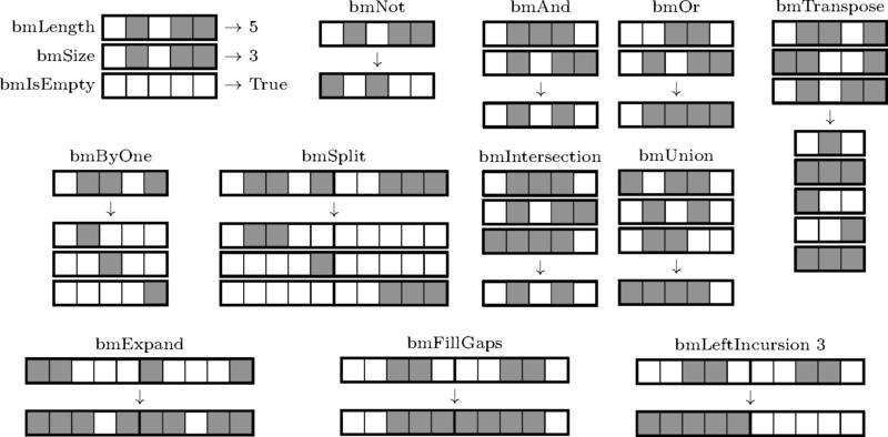 Решение японских кроссвордов на Haskell