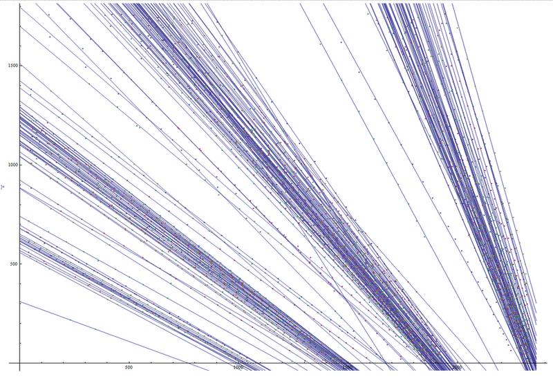 Решение задачи нахождения углов установки видеокамеры над дорогой разными методами в Wolfram Mathematica. Часть 1