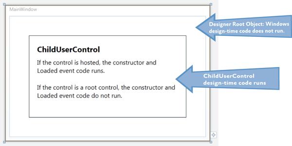 Руководство разработчика Prism — часть 7.1, рекомендации по разработке пользовательского интерфейса