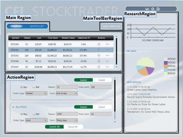 Регионы в оболочке Stock Trader RI