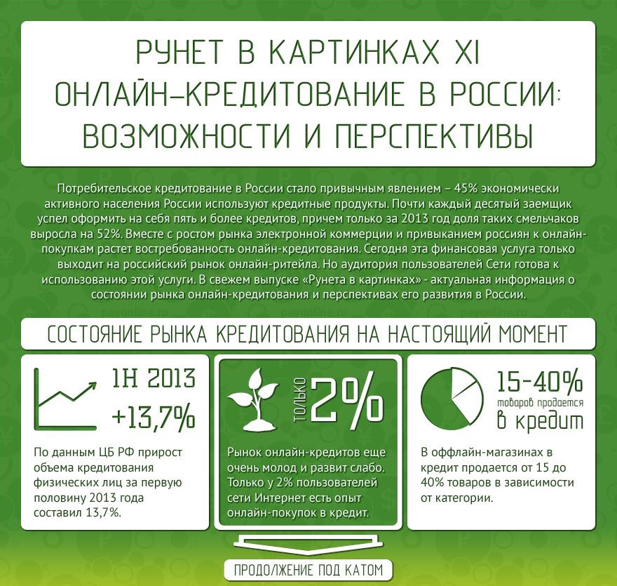 kredit-onlayn-na-kartu-bez-otkaza-bez-proverki-mgnovenno-ukraina