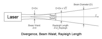 С борта МКС впервые по лазерному каналу была передана широкополосная информация на наземный пункт