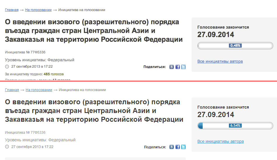 Сайт РОИ не смог выдержать эффект Навального