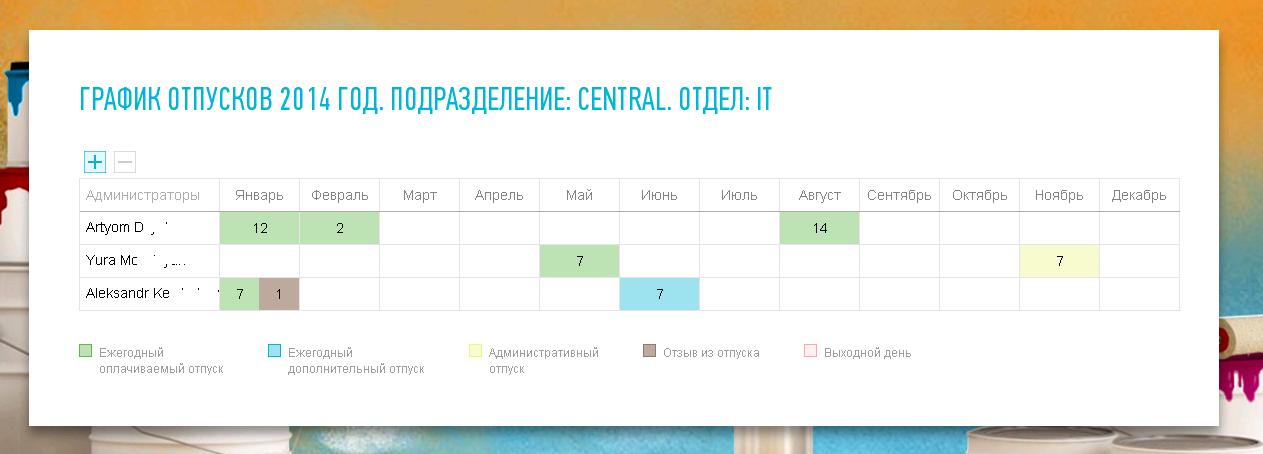 Сервис управления заявками на отпуска для SharePoint 2013 в интеграции с БОСС Кадровик