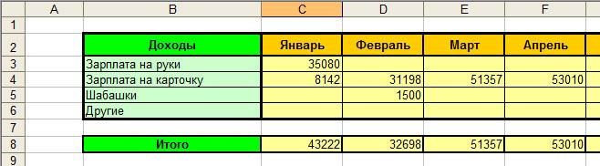 Шаблон Excel для домашней бухгалтерии
