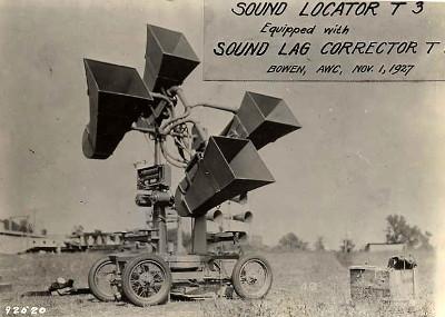 Системы акустического наблюдения