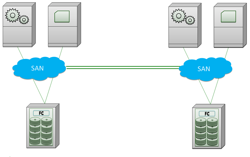 Системы хранения данных: как медленно, но верно они отвязываются от железа