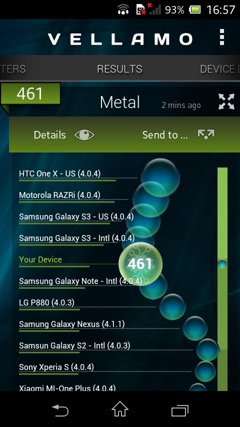 Скромное обаяние — обзор Sony Xperia L