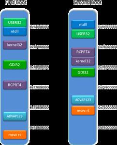 Создание Windows 8 и IE10 — подборка материалов за март12