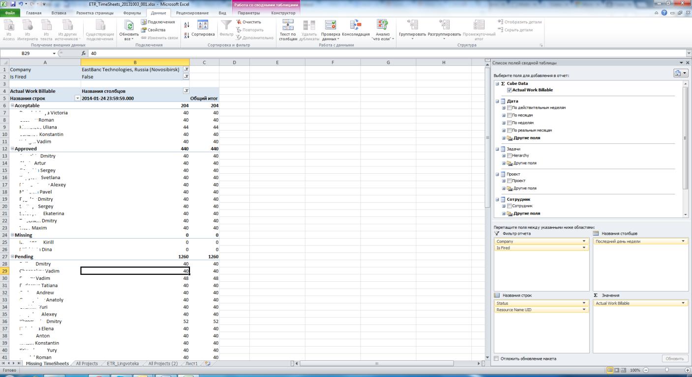 Создание инструментов проектного офиса на базе Microsoft Project Server