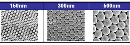 Нановолокна диаметром 150 нм найдут применение в фильтрах высокой очистки