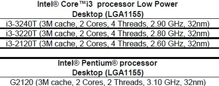 Intel прайс-лист