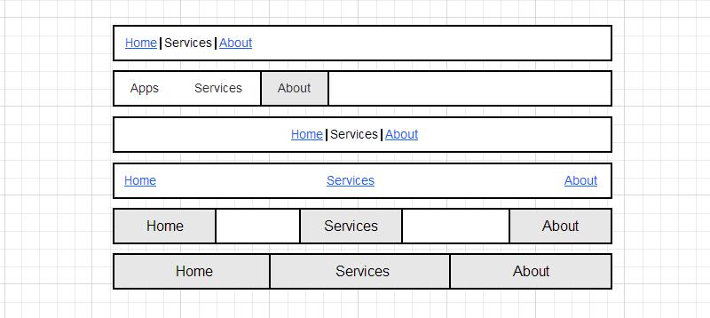 Справочник фронт энд девелопера: виды горизонтальных панелей навигации