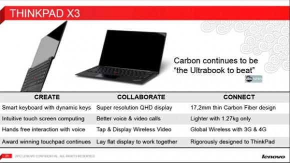 Lenovo ThinkPad X3