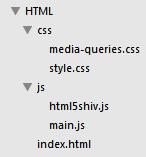 Строим фильтр для портфолио используя CSS3