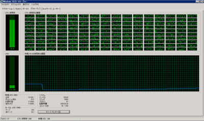 Монитор производительности Xeon E7-8870
