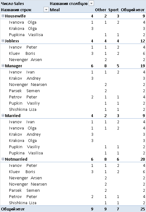 Results_Table