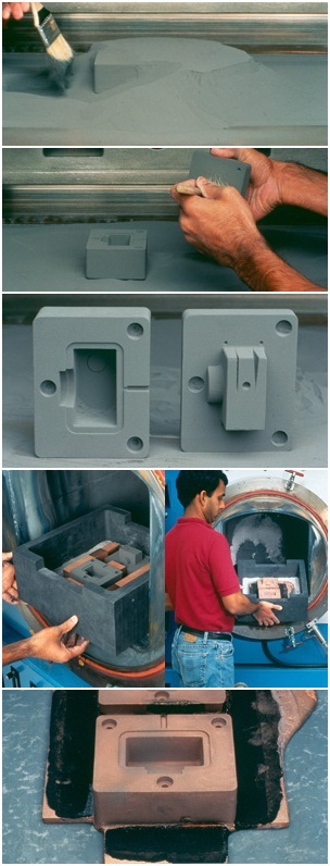 Технологии лазерного аддитивного производства металлических изделий