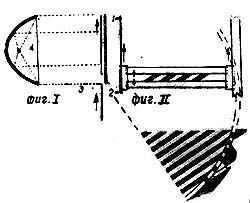 Технология «рисованного звука»: cинтез звука в СССР 30 х годов XX века