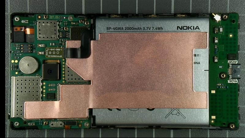 Технология аудиозаписи RRT (Rich Recording Technology) от Nokia