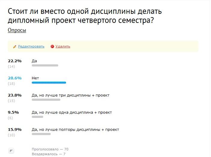 Технопарк Mail.Ru. Начало